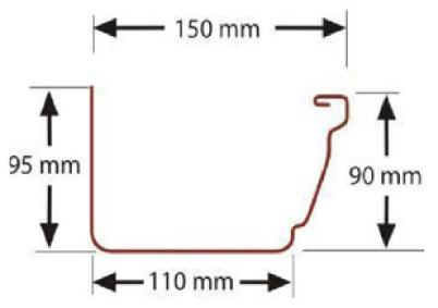 Medidas y sección del perfil fabricado por la máquina para canaloes Tiburón